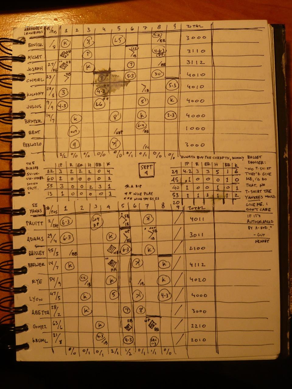 basketball scorebook template Quotes